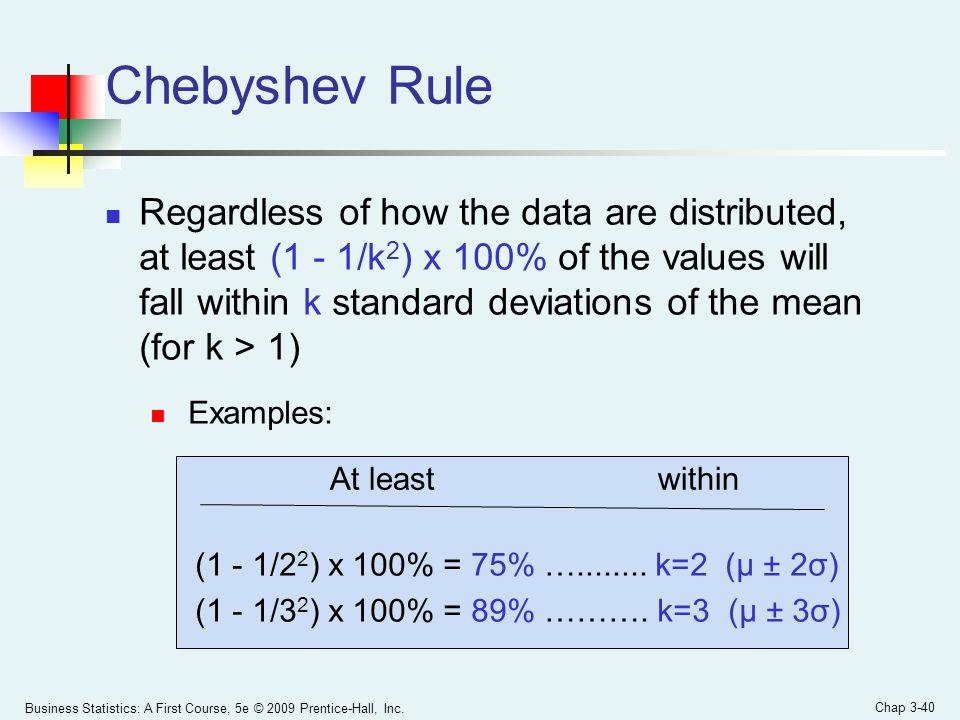 Chebyshev Rule