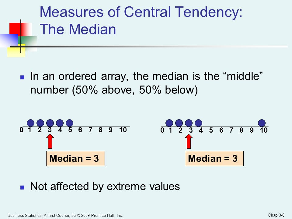 Measures of Central Tendency: The Median