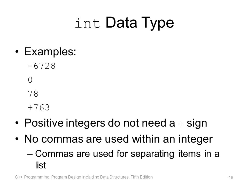 int Data Type Examples: Positive integers do not need a + sign