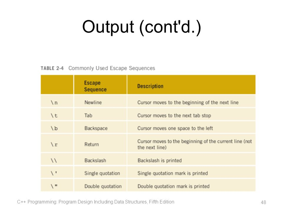 Output (cont d.) C++ Programming: Program Design Including Data Structures, Fifth Edition