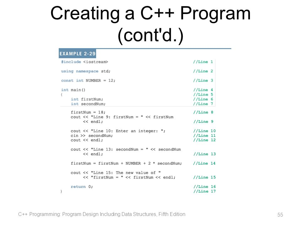 Creating a C++ Program (cont d.)
