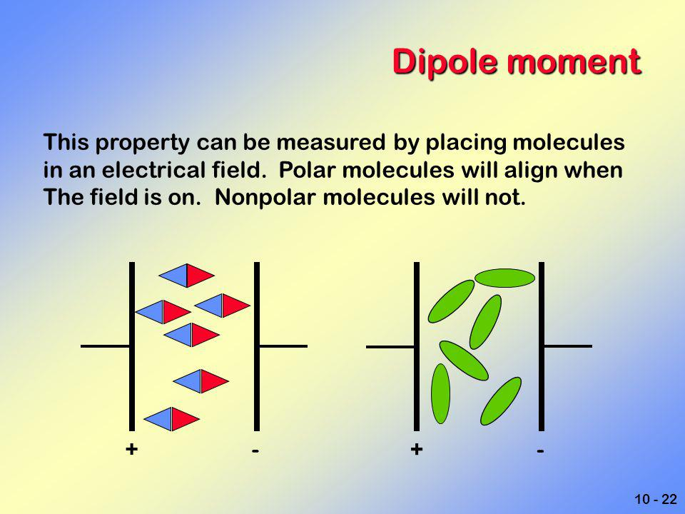 Dipole moment This property can be measured by placing molecules