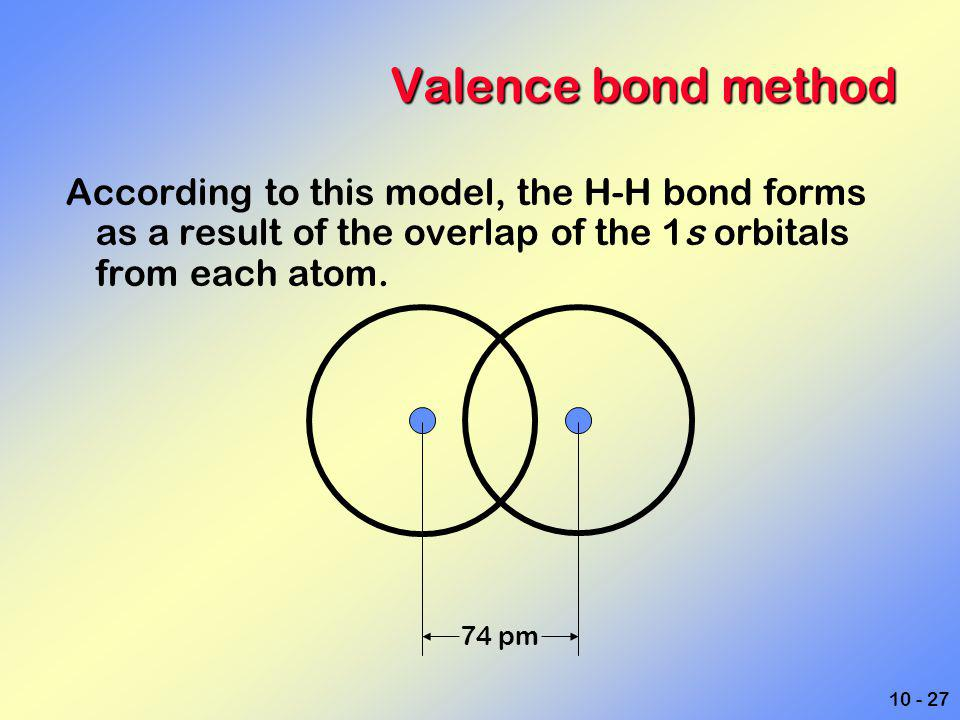 Valence bond method According to this model, the H-H bond forms as a result of the overlap of the 1s orbitals from each atom.