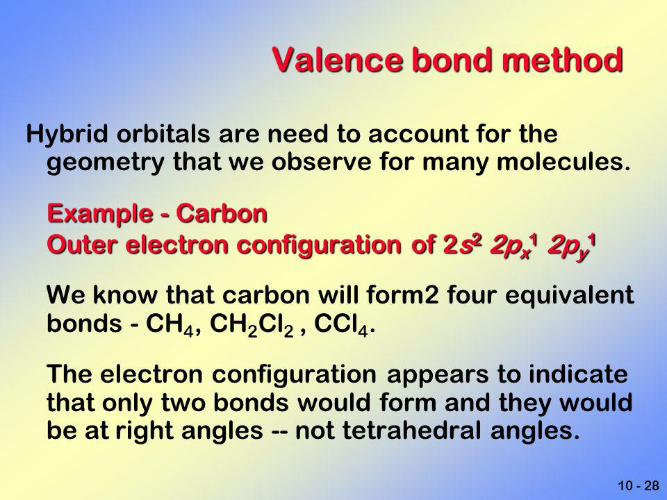 Valence bond method Hybrid orbitals are need to account for the geometry that we observe for many molecules.