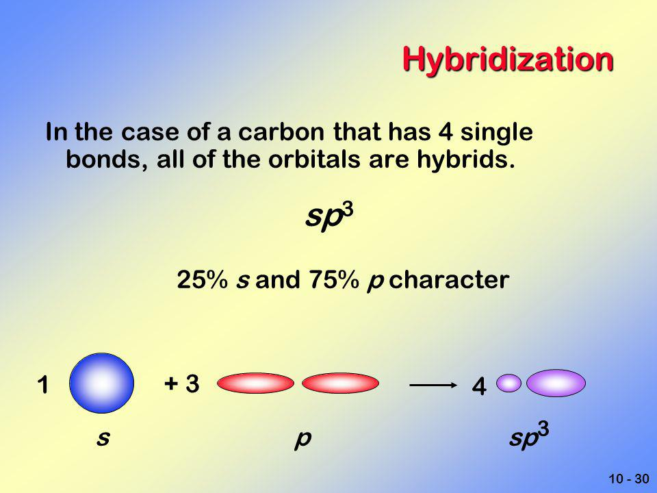 Hybridization In the case of a carbon that has 4 single bonds, all of the orbitals are hybrids. sp3.