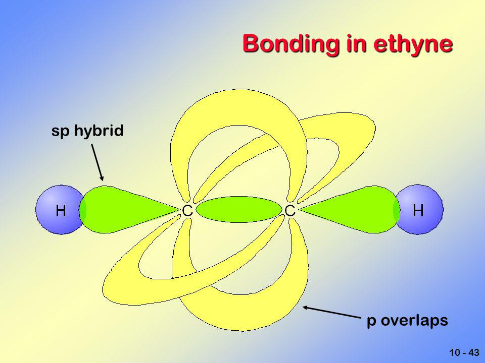 Bonding in ethyne sp hybrid p overlaps
