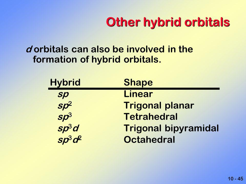 Other hybrid orbitals d orbitals can also be involved in the formation of hybrid orbitals. Hybrid Shape.