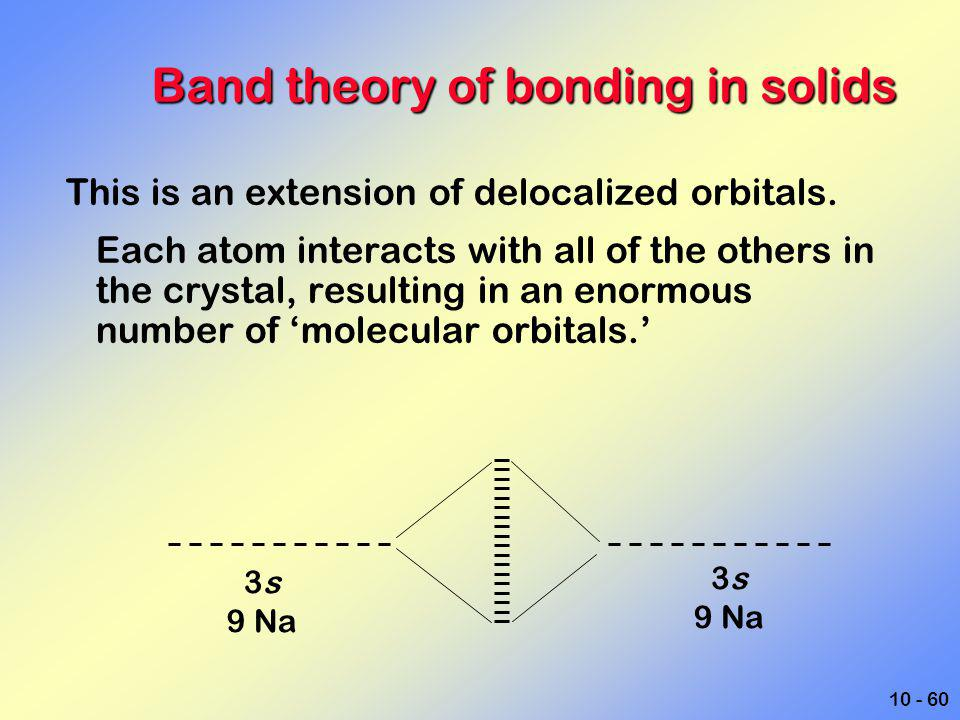 Band theory of bonding in solids
