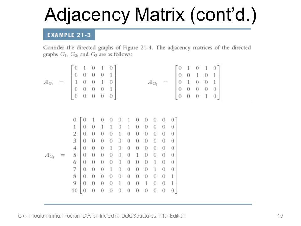 Adjacency Matrix (cont'd.)