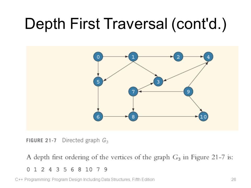 Depth First Traversal (cont d.)