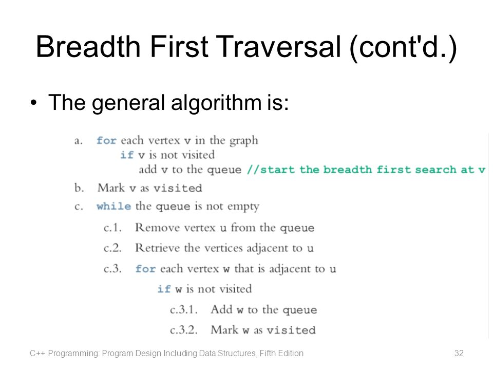 Breadth First Traversal (cont d.)