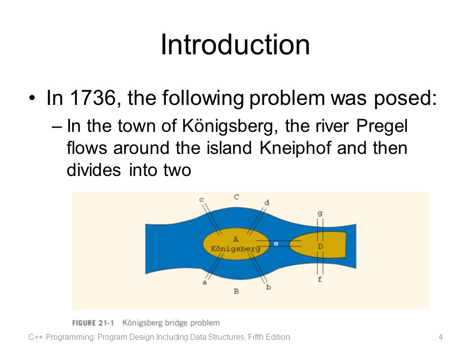 Introduction In 1736, the following problem was posed: