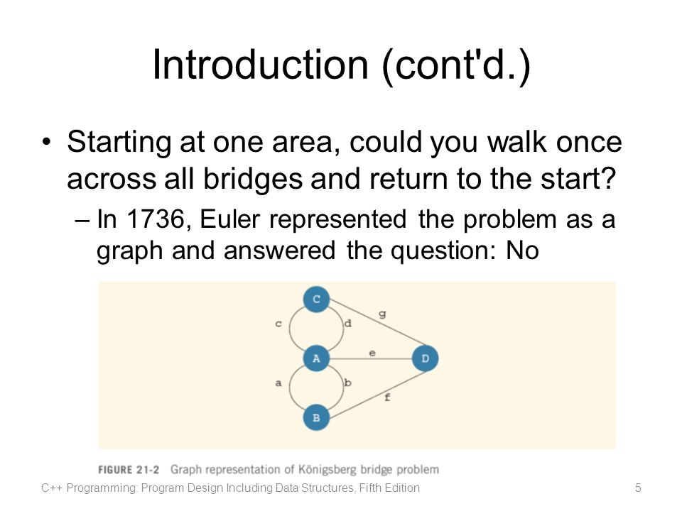 Introduction (cont d.) Starting at one area, could you walk once across all bridges and return to the start