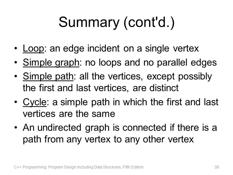 Summary (cont d.) Loop: an edge incident on a single vertex