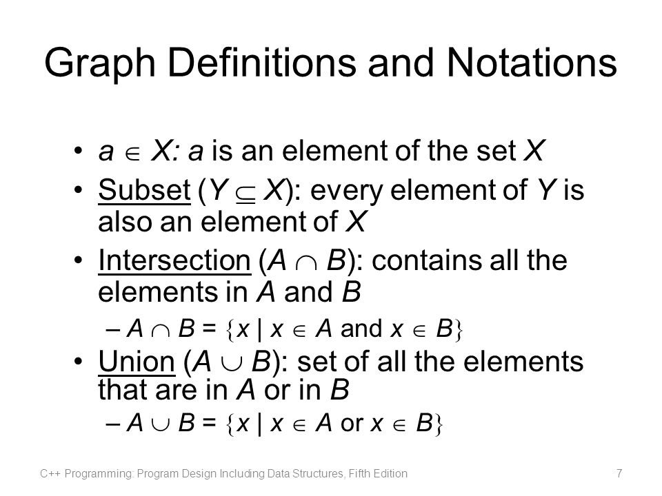 Graph Definitions and Notations