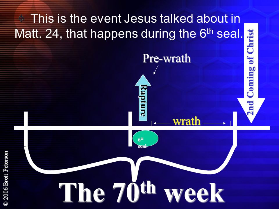This is the event Jesus talked about in Matt