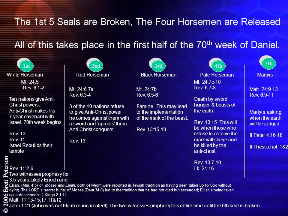 The 1st 5 Seals are Broken, The Four Horsemen are Released