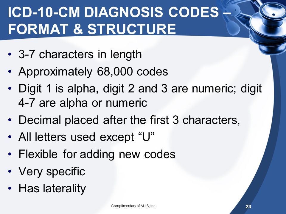 ICD-10-CM DIAGNOSIS CODES – FORMAT & STRUCTURE