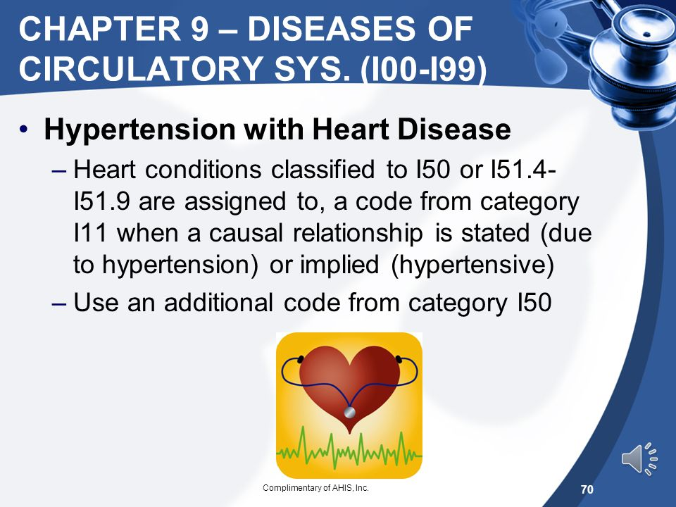 CHAPTER 9 – DISEASES OF CIRCULATORY SYS. (I00-I99)