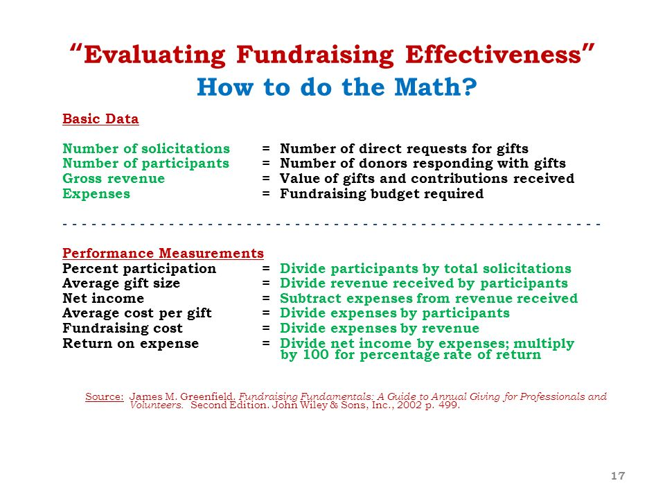 Evaluating Fundraising Effectiveness How to do the Math