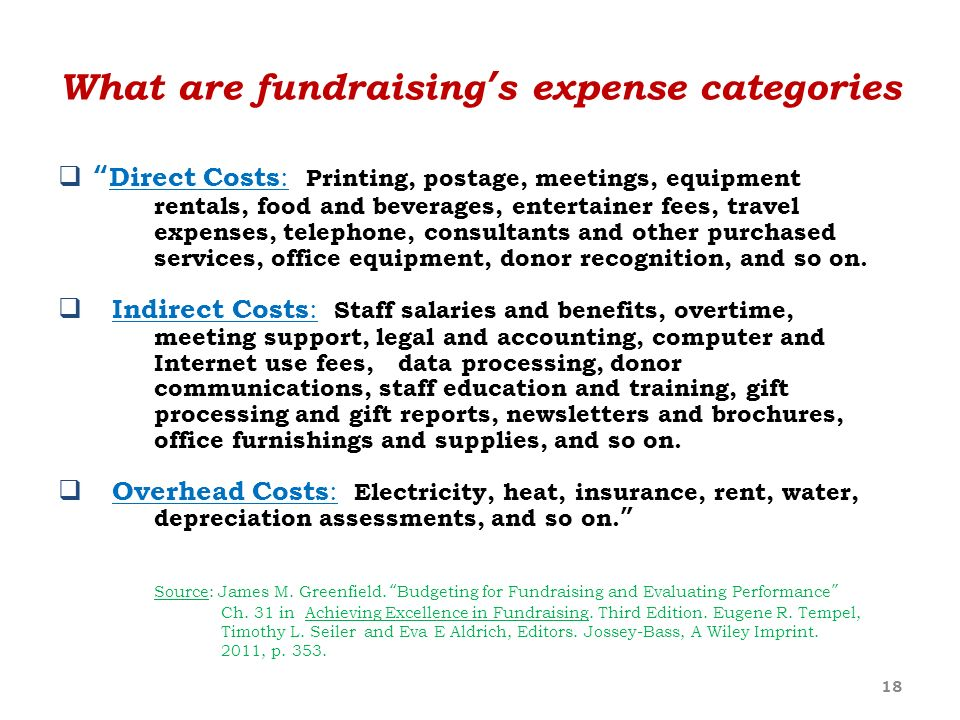 What are fundraising's expense categories