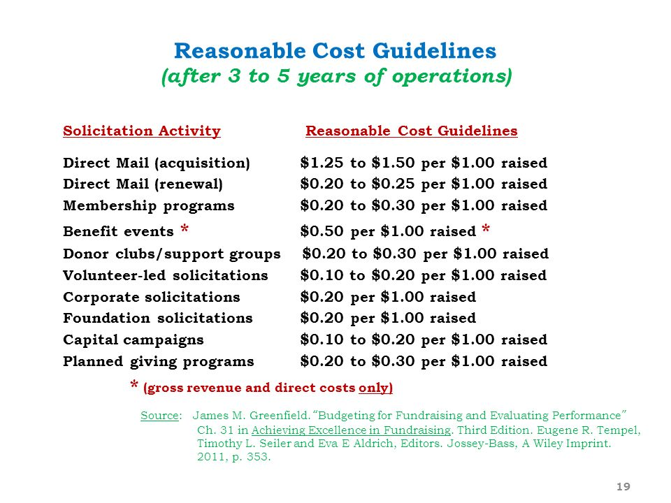 Reasonable Cost Guidelines (after 3 to 5 years of operations)