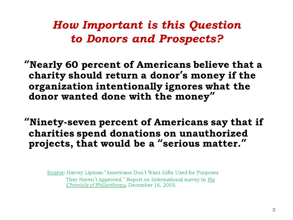 How Important is this Question to Donors and Prospects