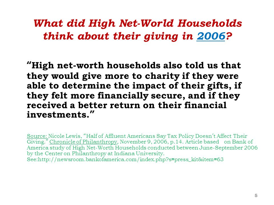 What did High Net-World Households think about their giving in 2006
