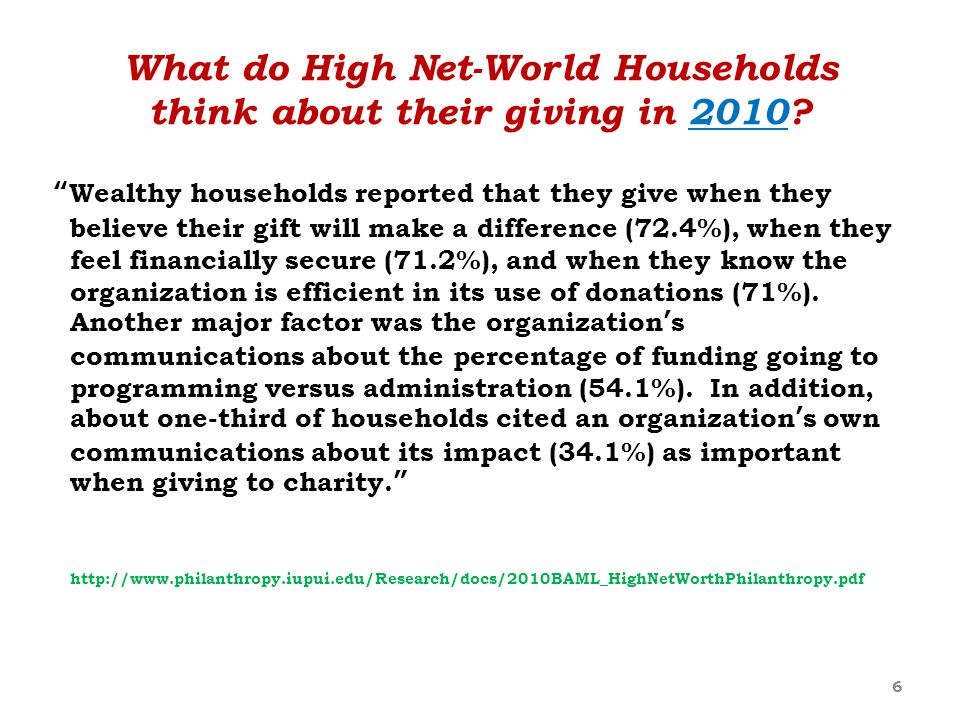 What do High Net-World Households think about their giving in 2010