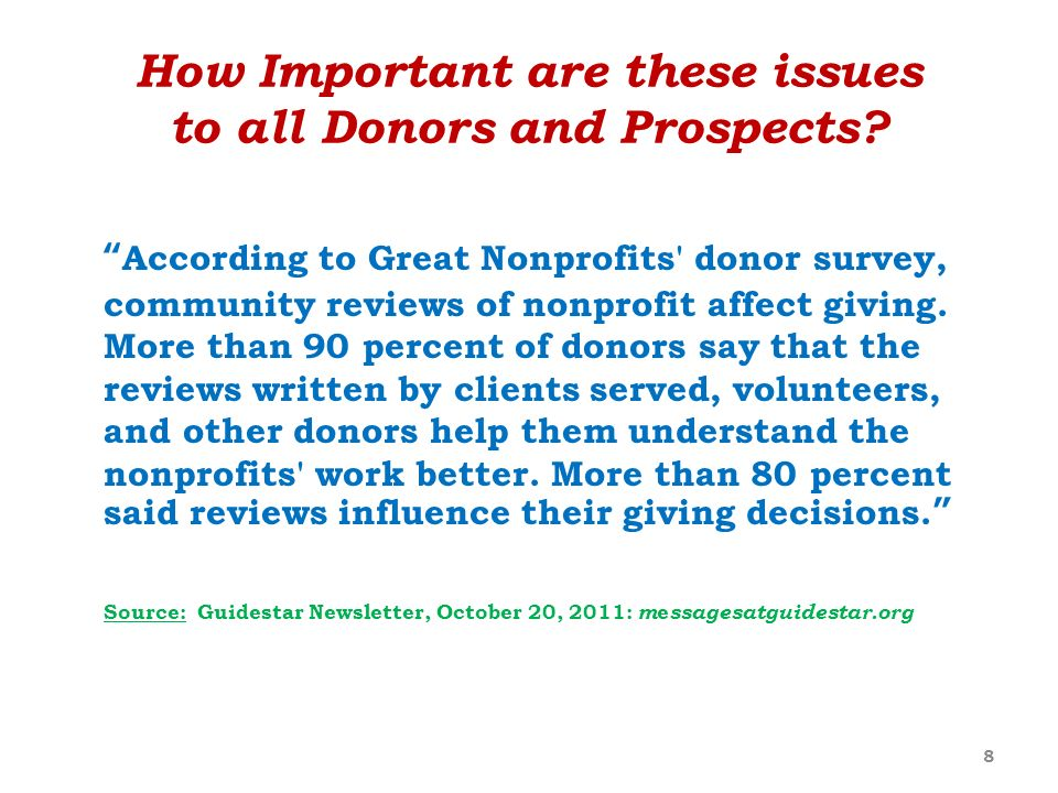 How Important are these issues to all Donors and Prospects
