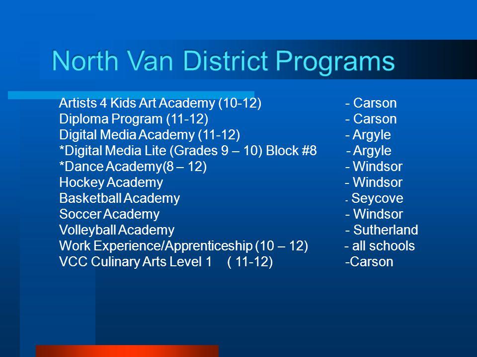 North Van District Programs