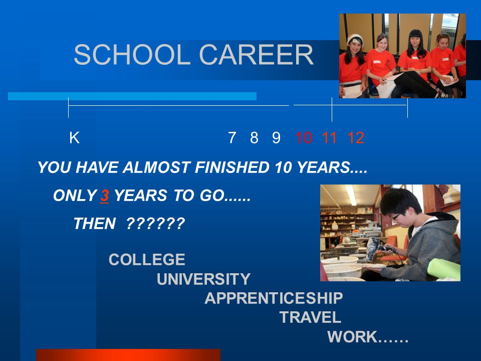SCHOOL CAREER K 7 8 9 10 11 12 YOU HAVE ALMOST FINISHED 10 YEARS....