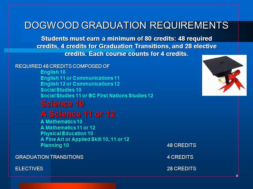 DOGWOOD GRADUATION REQUIREMENTS