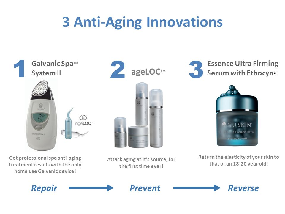 3 Anti-Aging Innovations