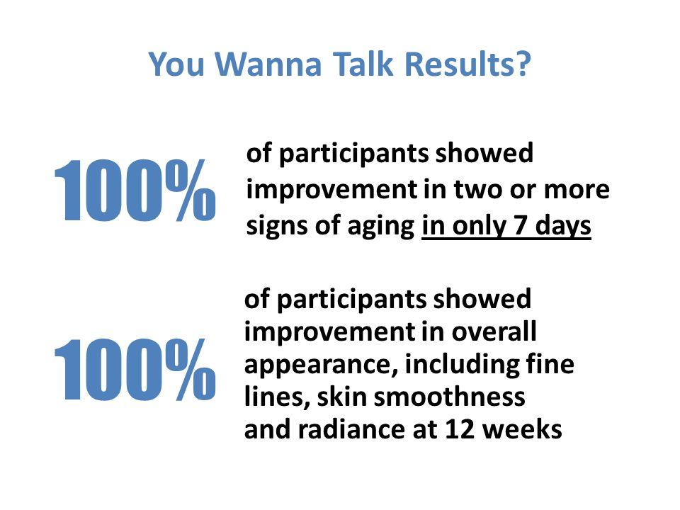 100% 100% You Wanna Talk Results