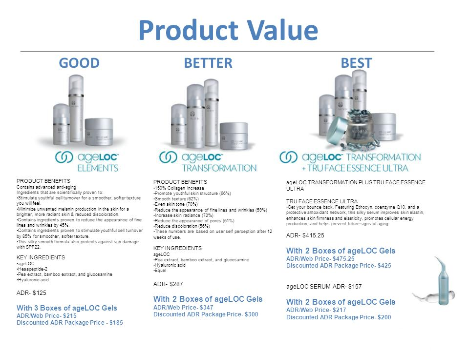 Product Value GOOD BETTER BEST With 2 Boxes of ageLOC Gels