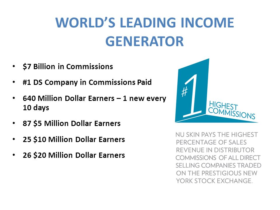 WORLD'S LEADING INCOME GENERATOR