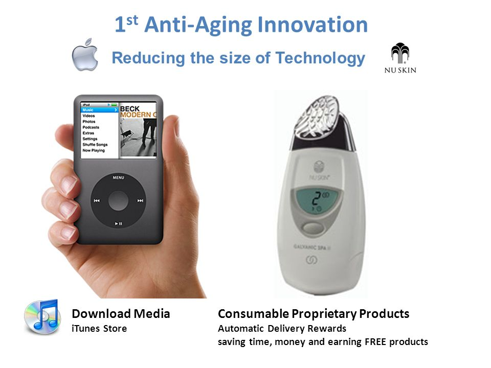 1st Anti-Aging Innovation Reducing the size of Technology