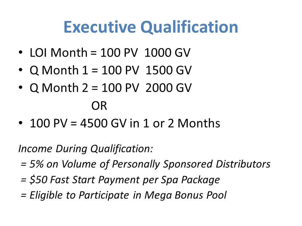Executive Qualification