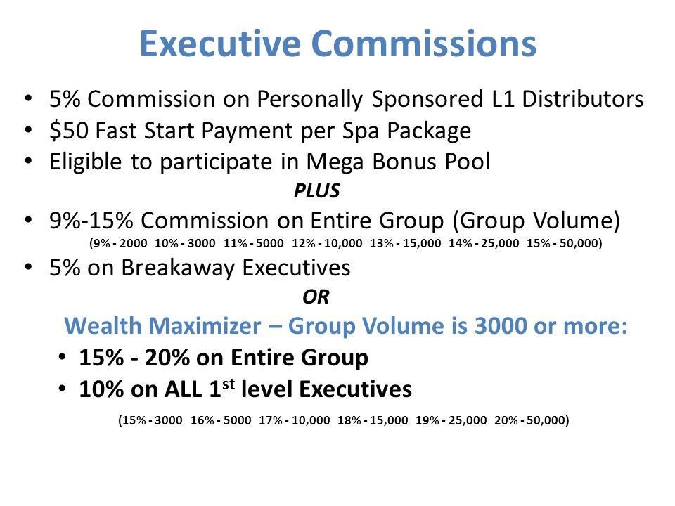 Executive Commissions
