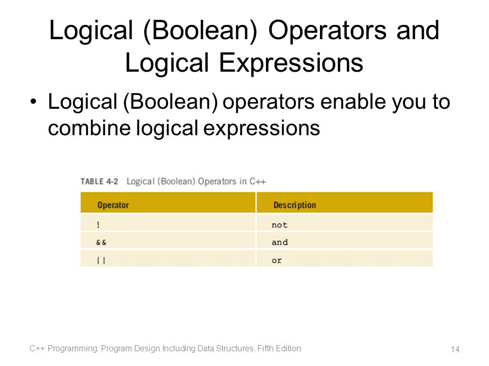 Logical (Boolean) Operators and Logical Expressions