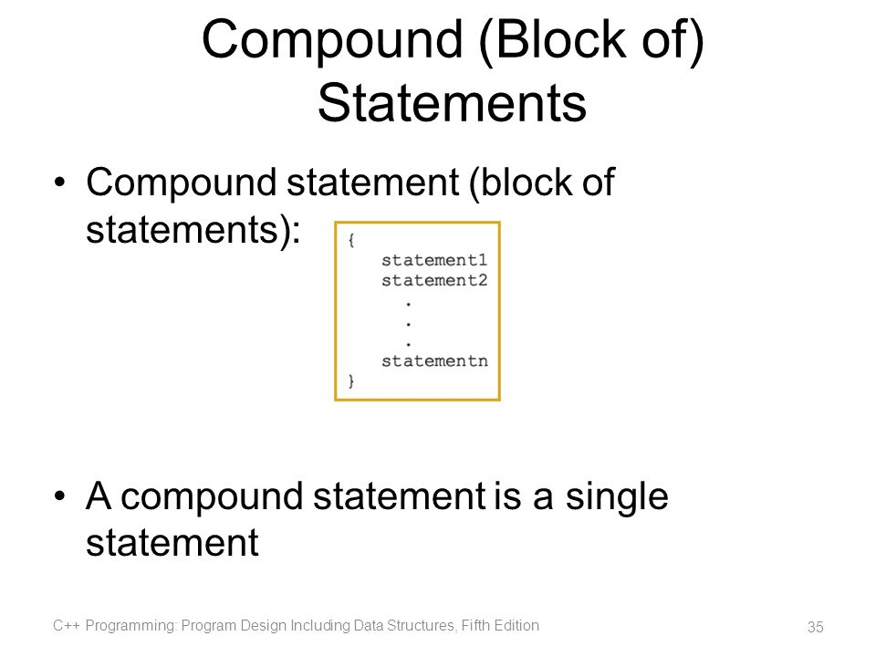 Compound (Block of) Statements