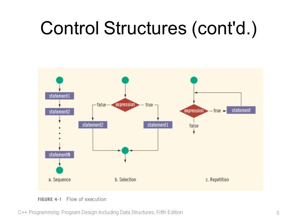 Control Structures (cont d.)