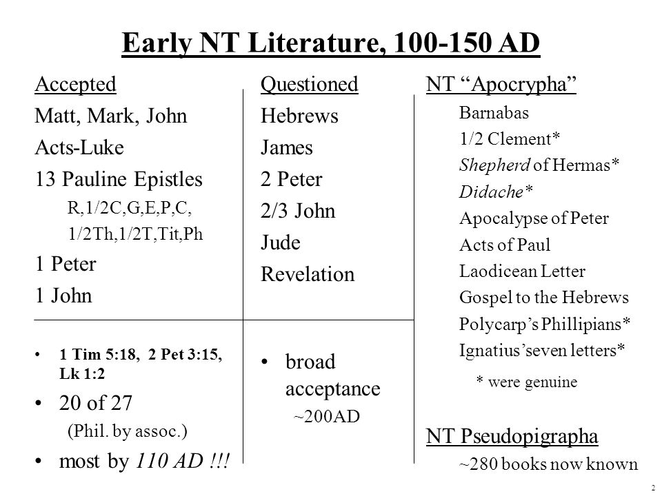 Early NT Literature, 100-150 AD