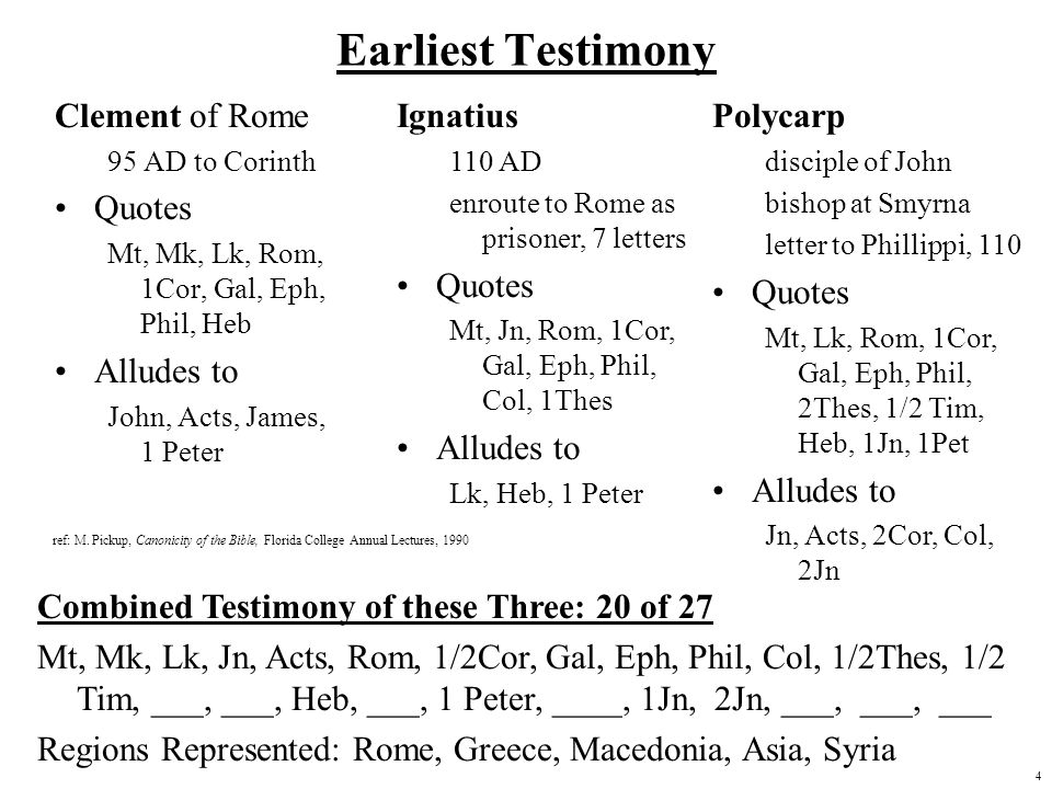 Earliest Testimony Clement of Rome Quotes Alludes to Ignatius Quotes
