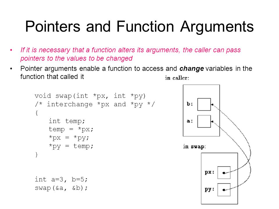 Pointers and Function Arguments