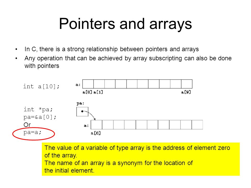 Pointers and arrays In C, there is a strong relationship between pointers and arrays.