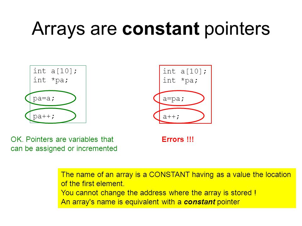 Arrays are constant pointers