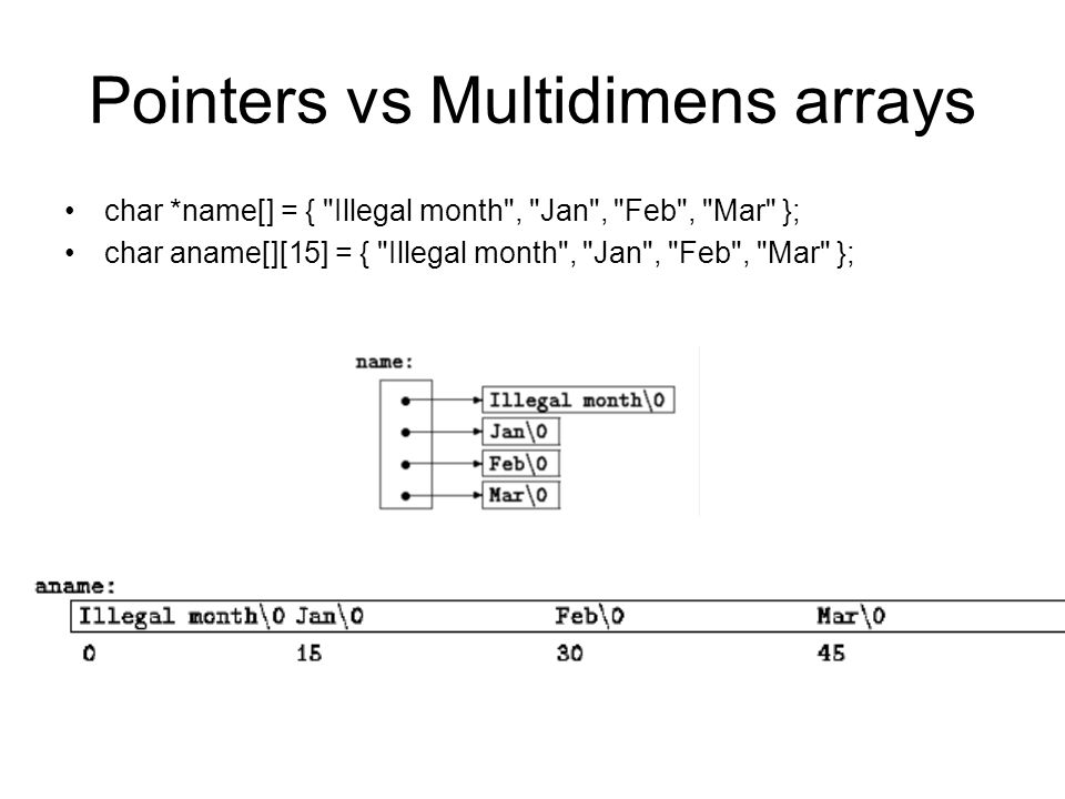 Pointers vs Multidimens arrays