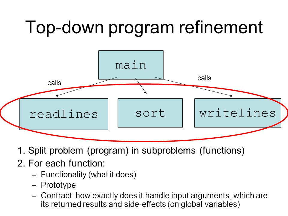 Top-down program refinement
